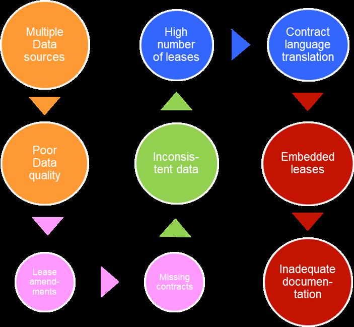 data_sources