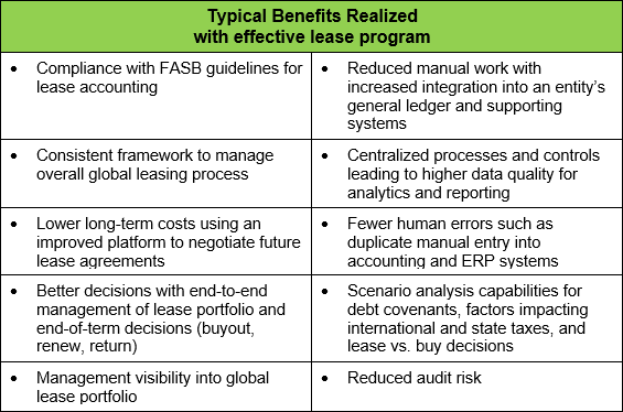 typical_benefits